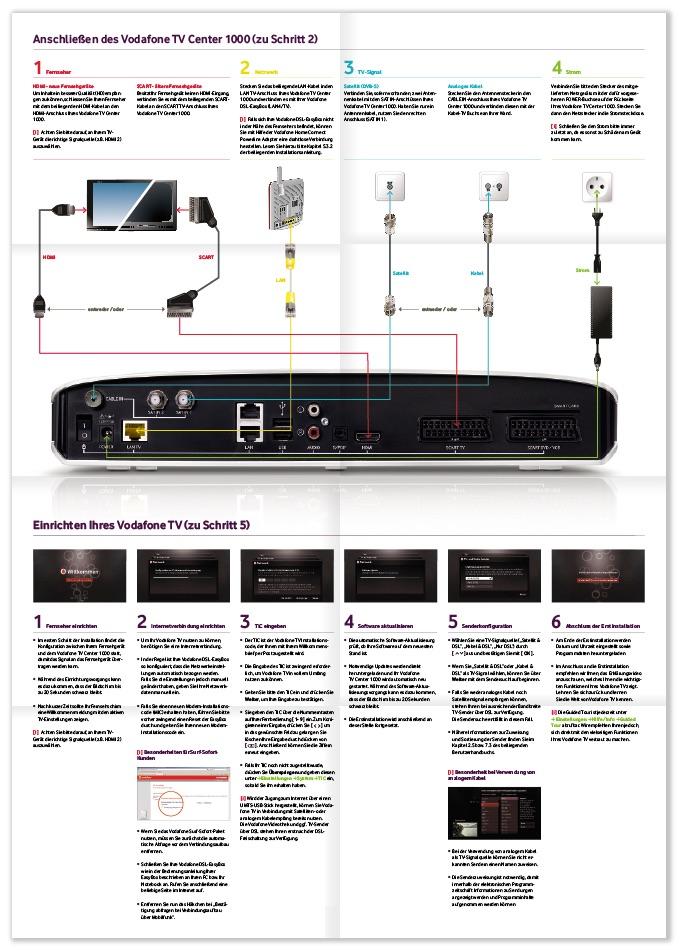 portfolio corporatedesign vodafone 1. Black Bedroom Furniture Sets. Home Design Ideas